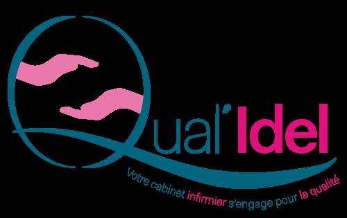 Auto-évaluation Qual'Idel 2021